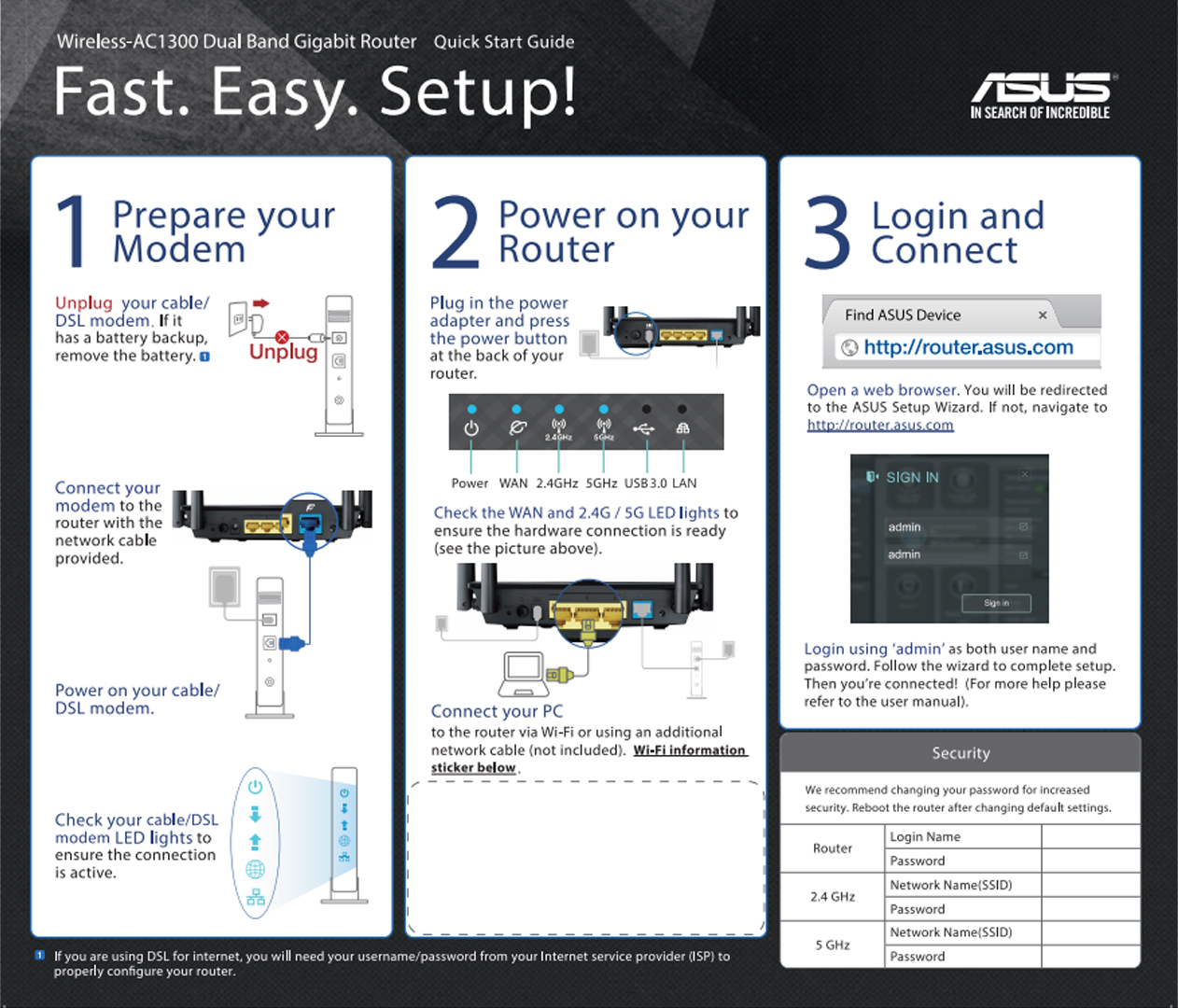 ASUS AC1300 router review wifi